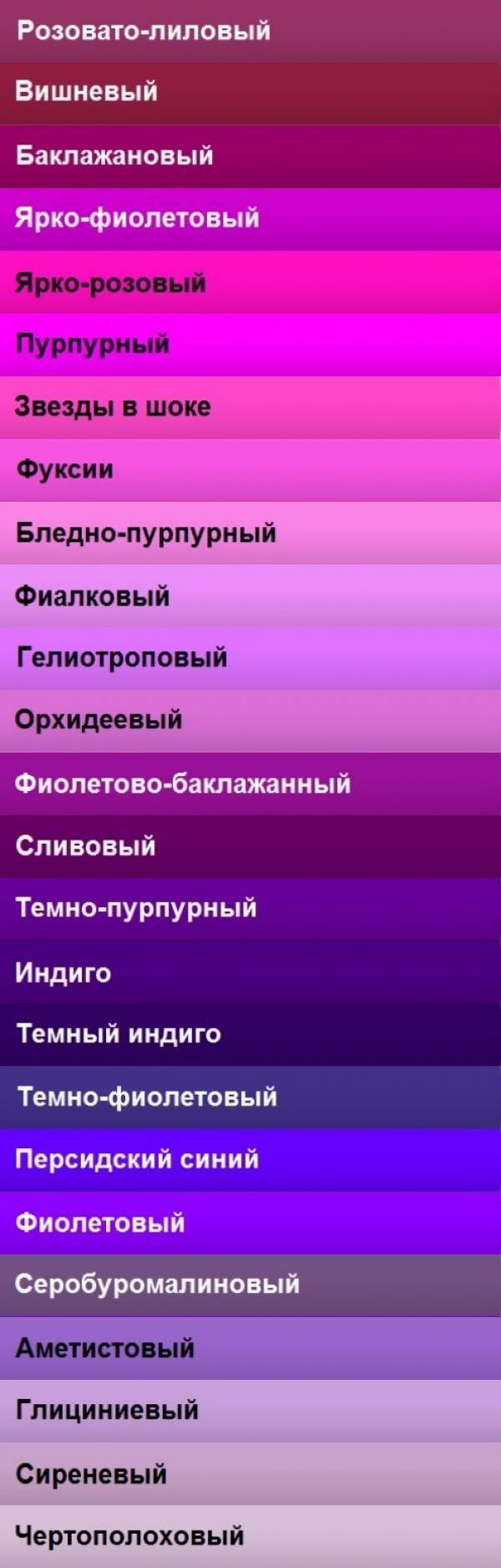Viber номер девушек