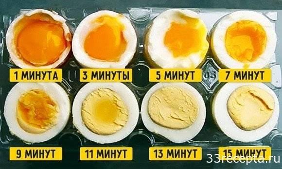 всмятку яйца фото