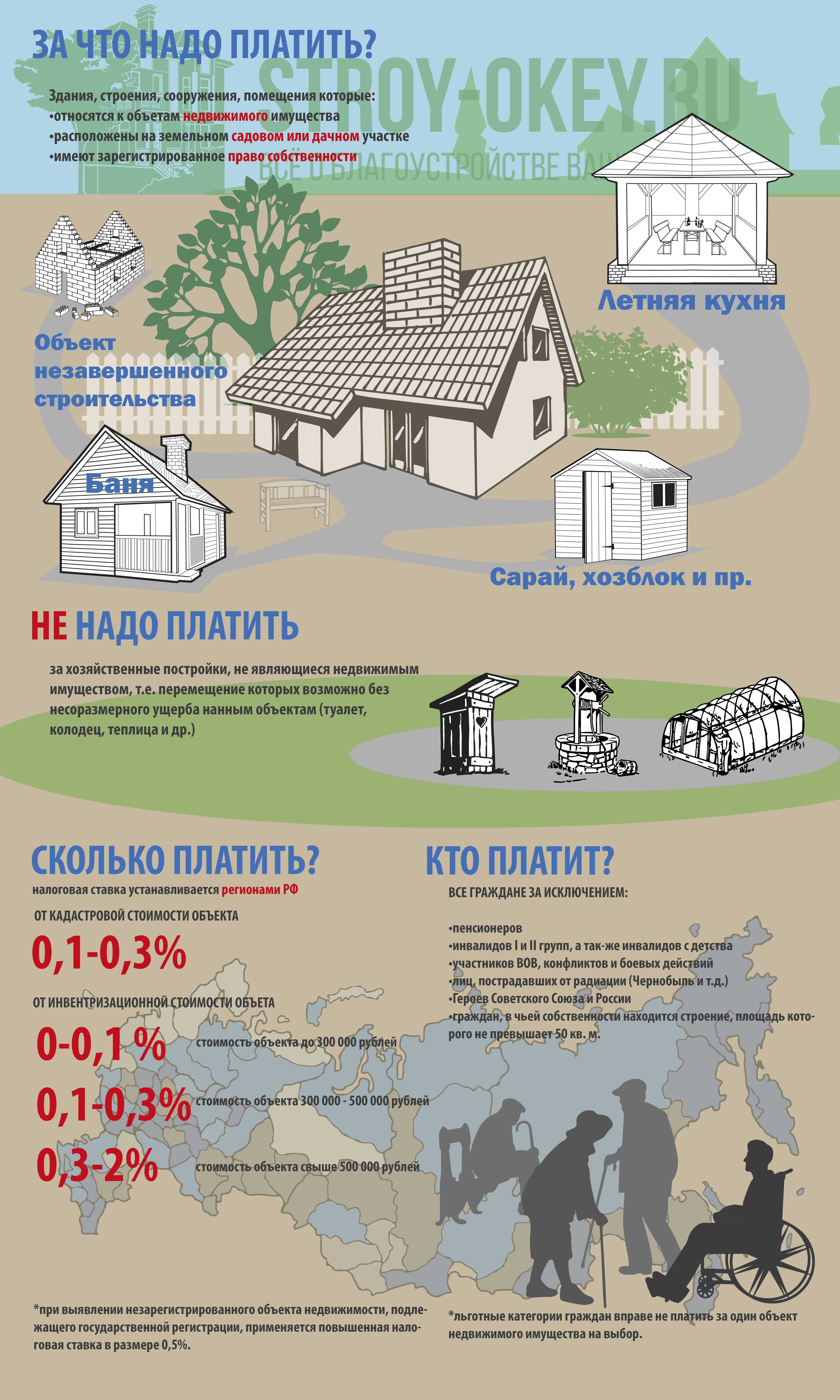 На учете нуждающихся в улучшении жилищных условий