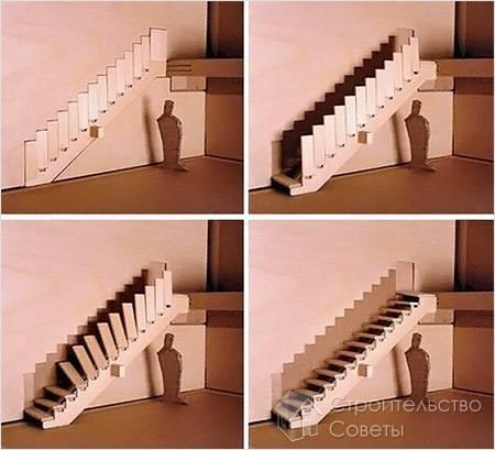 Лестница с горкой в доме фото