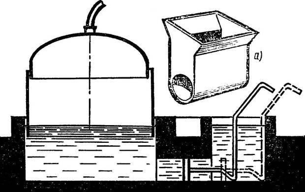Биогаз из опилок