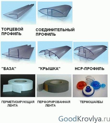 Толщина поликарбоната для навеса