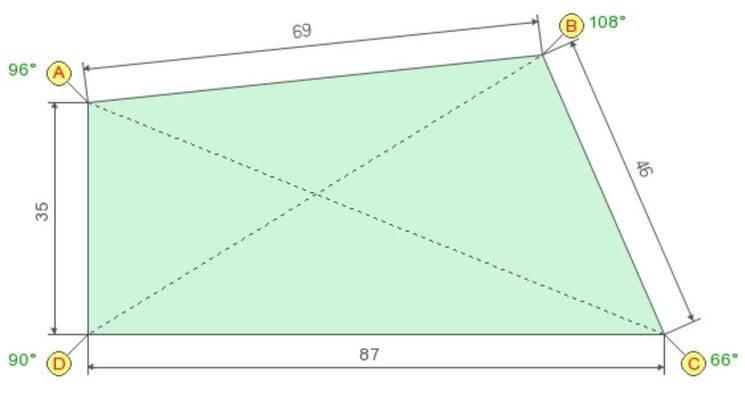 4 сотки земли это сколько квадратных метров
