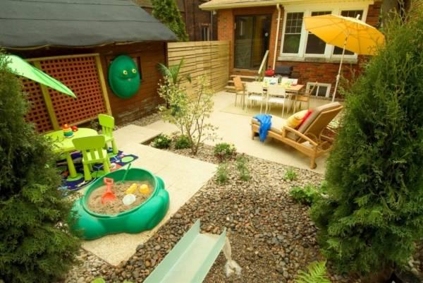 Обустройство двора частного дома фото